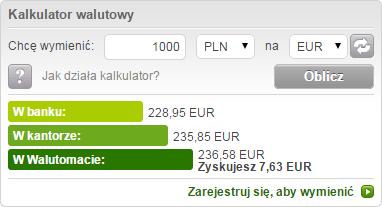 dlaczego wymienianie waluty online się opłaca